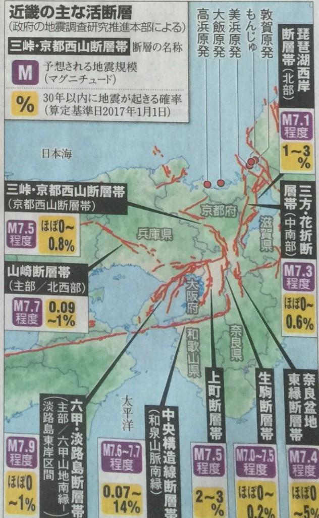 会長ブログ170222_地震への備え