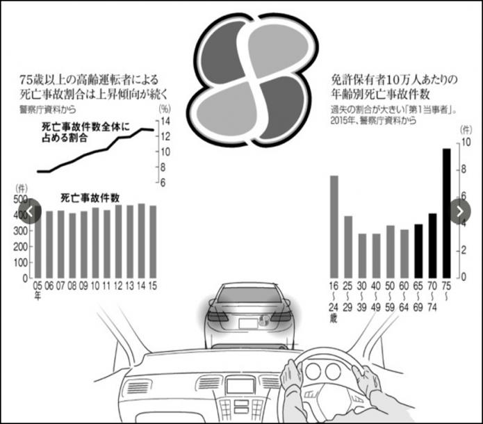 会長ブログ170418_高齢者ドライバー_1