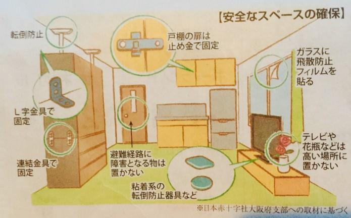 室内の地震対策