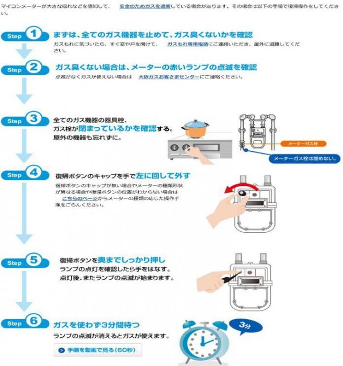 ガスメーター復旧方法