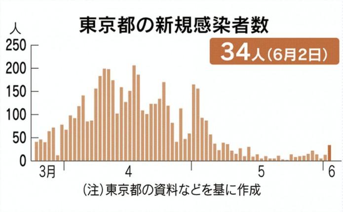 34人https___imgix-proxy.n8s.jp_DSXMZO5987792002062020I00001-3
